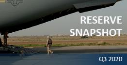 Reserve Snapshot